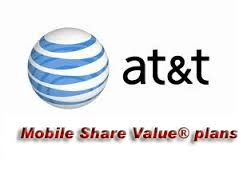 AT&T PHONE FINANCING TRENDS POINT TO SHIFT FROM SUBSIDY MODEL $T $AAPL $VZ $S