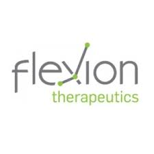 BUYOUT PROBABILITY ON FLEXION THERAPEUTICS LESSENED, TAKE PROFITS AND EXIT $FLXN
