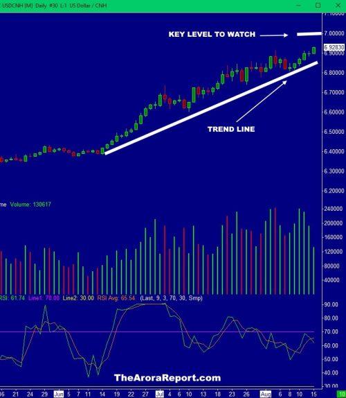 THE BIGGEST RISK TO THE STOCK MARKET IS A POTENTIAL CONTAGION 14 TIMES BIGGER THAN TURKEY $SPY $ASHR $FXI $CNH $TUR $AMZN $AAPL $FB $GOOG $GOOGL $QQQ $DJIA